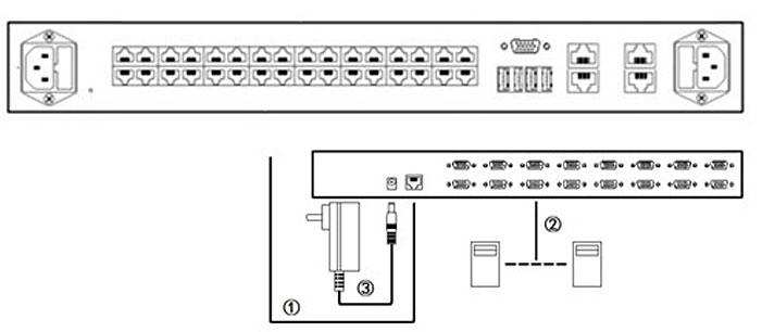 HM1132CI级联kvm