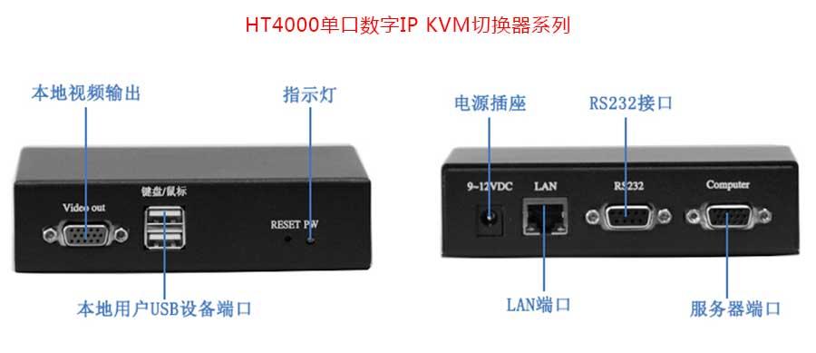 HT4000单口ipkvm