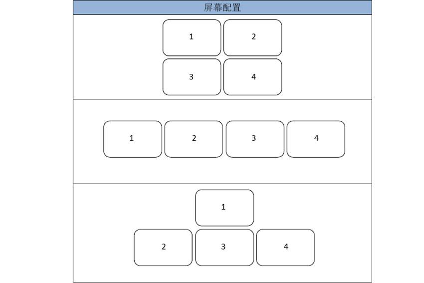 KM104屏幕配置