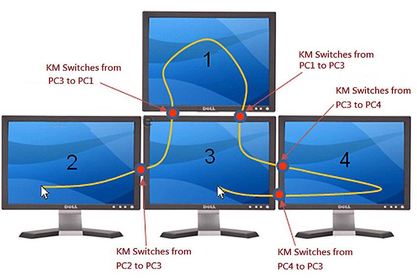 KM104切换图