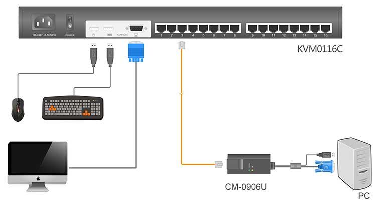 KVM0116C切换器