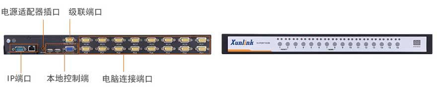 KVM0116i产品描述