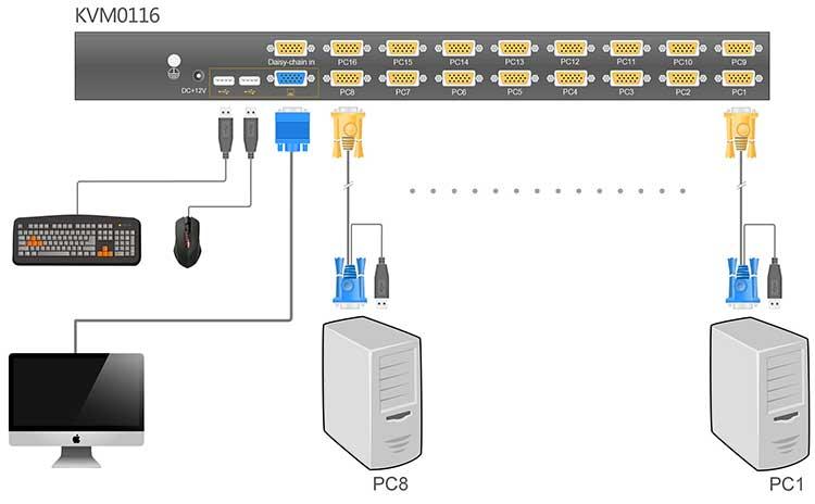 KVM0116kvm切换器
