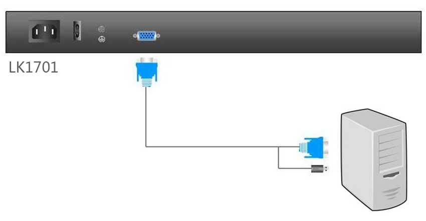 LK1701kvm连接图
