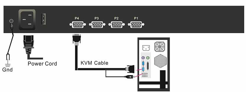 LK1704kvm连接图