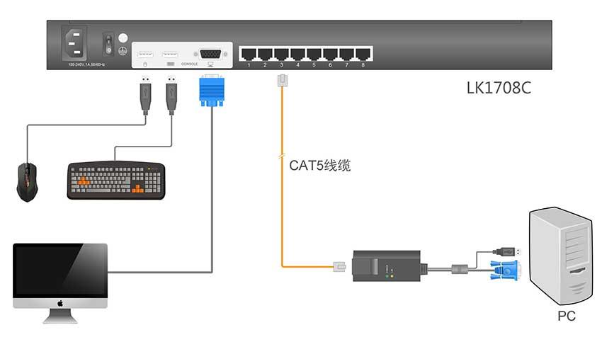 LK1708C连接示意图