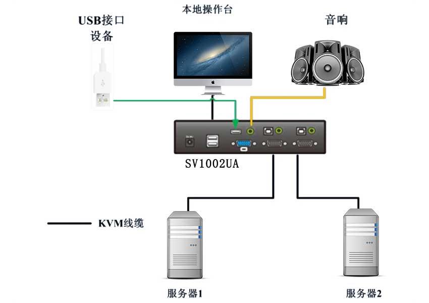 SV1002UA连接示意图