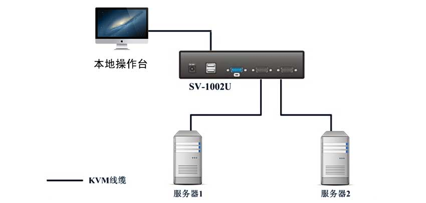 SV1002U连接示意图