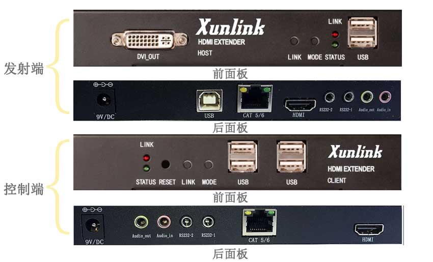 DMX101矩阵KVM