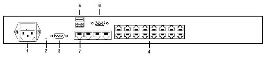 KVM0316C矩阵切换器