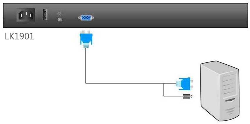 LK1901kvm切换器连接图