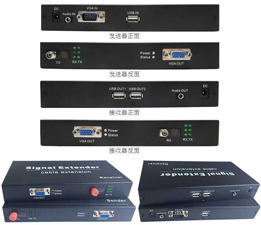 OE500VL光纤延长器